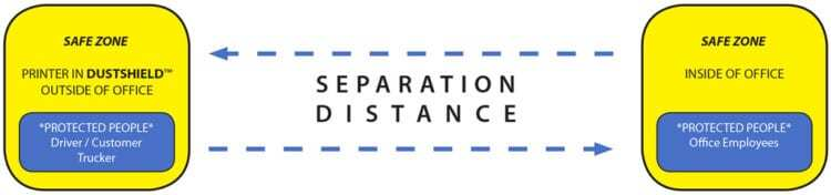 DS-Social-Distancing-
